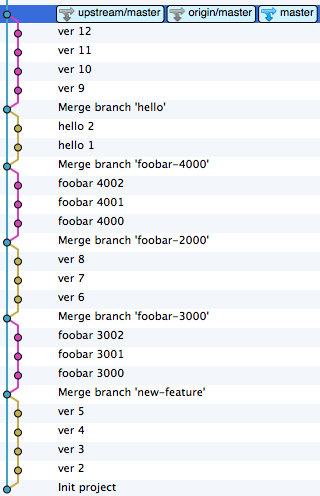 Keep a readable Git history – Fang's coding note
